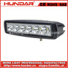 18W Brake lights Hot selling/LED Work lights,Auto lamp