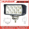 Hot selling/LED Work lights