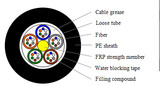 GYFTY FRP Strength Member non-metallic Optical fiber cable