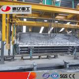 DEYI Germany AAC Block Machine for 50,000-300,000CBM AAC Block Plants