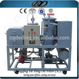 High Quality Waste Hydraulic Oil Filteraion Machine Supplier China