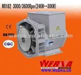 24KW three Phase 2 pole brushless excitation synchronous generator