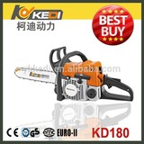 MS180MS250 chainsaw price