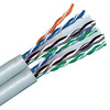 CAT6 LAN CABLE CAT6 UTP FTP SFTP 23AWG