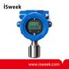 ST-48 Carbon Monoxide (CO) Gas Monitor