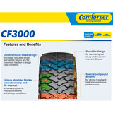 China factory SUV car tires with own brand Comforser ,M/T OFF ROAD USE ,MUD ROAD