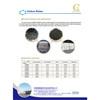 Carbon Raiser/ CPC/GPC