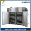 Industrial paints dry oven supplier