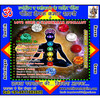 Jyotish Specialist in India Punjab