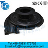 Front Sheath for Centrifugal Slurry Pump