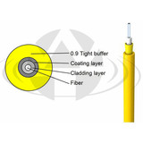 gjfjv fiber hybrid optical cable for thailand