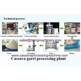 Garri processing machinery price