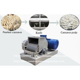 Professional stainless steel cassava flour processing equipment