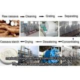 Cassava starch making machine