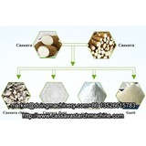 China industrial cassava starch production machinery