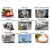 Large capacity and industrial sweet potato starch processing machine for sweet potato starch processing plant