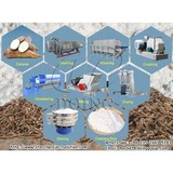 High performance and fast processing speed cassava starch production line and cassava starch processing machine
