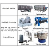 Automatic and stainless steel cassava flour processing equipment for cassava flour production line