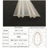 PMMA Lamp Shade / PMMA Cover,Plastic Extrusion PMMA Lamp Shade, PMMA Lens Supplier,Plastic Extrusion PMMA Cover